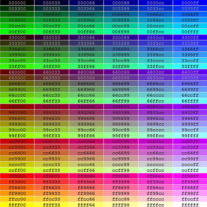 Таблицы цветов html
